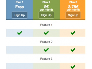Bootstrap snippet no more tables responsive table using for Bootstrap table no border