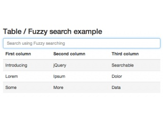 Bootstrap Search Examples