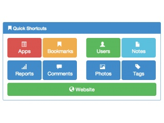 Admin Panel Quick Shortcuts