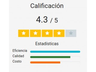 Calificación de perfiles, Rating breakdown