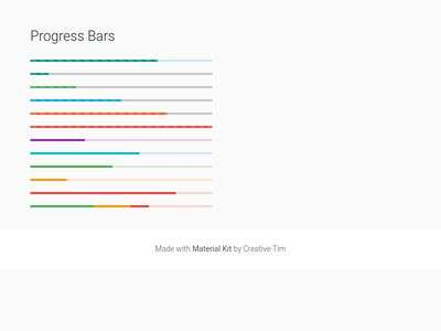 Bootstrap Progress Bars
