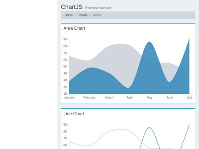 Bootstrap Snippet Area & Line Chart using HTML CSS Bootstrap