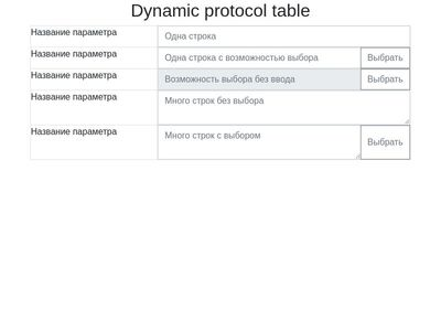 Dynamic protocol table