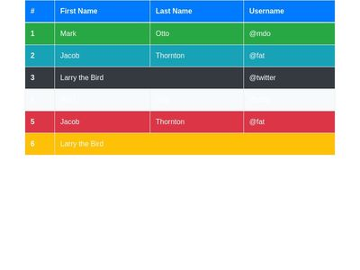 Responsive & Hoverable Table by bootstarp 4.0.0