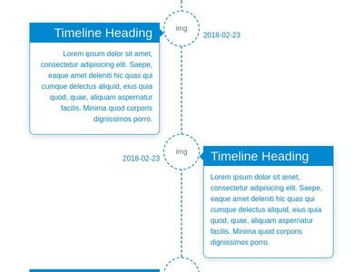 Timeline with date