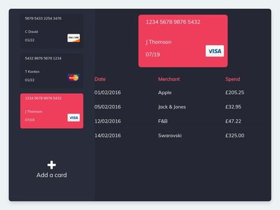 Bootstrap Snippet card using HTML
