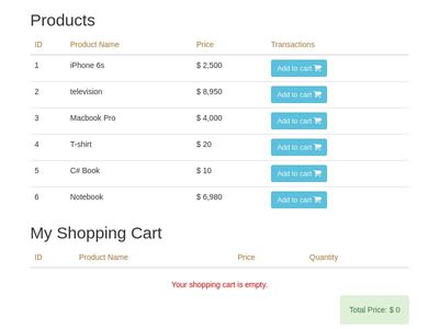 angular shopping card